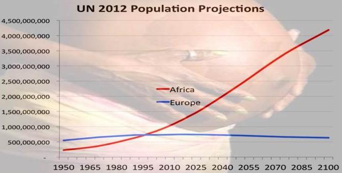Stop aiuti umanitari in Africa: o saremo sommersi ed eliminati come popolo