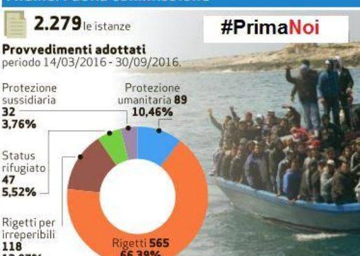Vicenza infestata da profughi spacciatori