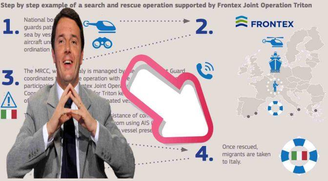 """FRONTEX RISPONDE A VOX: """"PIANO FIRMATO DA GOVERNO ITALIANO PREVEDE TUTTI SBARCHI IN ITALIA"""""""