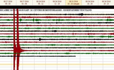 Terremoto e blackout a Ischia, gente in strada