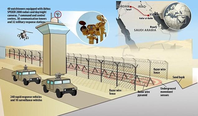 La Grande Muraglia saudita contro l'immigrazione