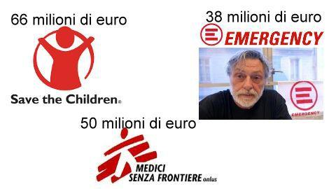 Ue finanzia Ong per scaricare clandestini in Italia: 1,2 miliardi di euro