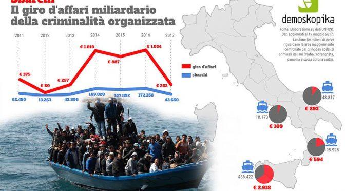 Chiudere confini blocca i clandestini: sbarchi azzerati in Grecia
