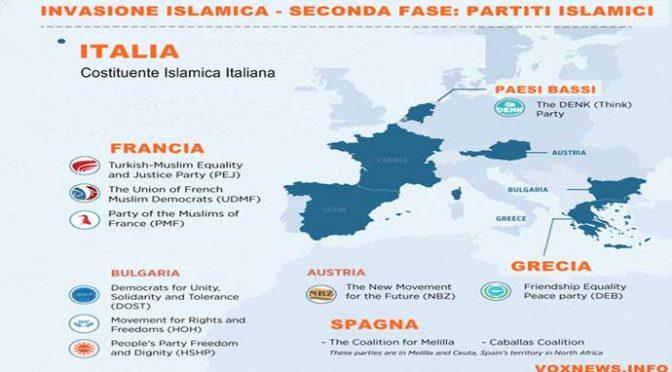 Partiti islamici alla conquista dell'Europa, con la benedizione UE