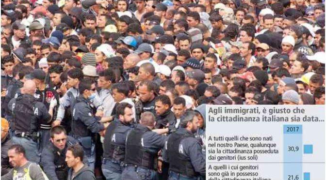 Ius Soli, Sondaggio: solo 14% cittadini a favore