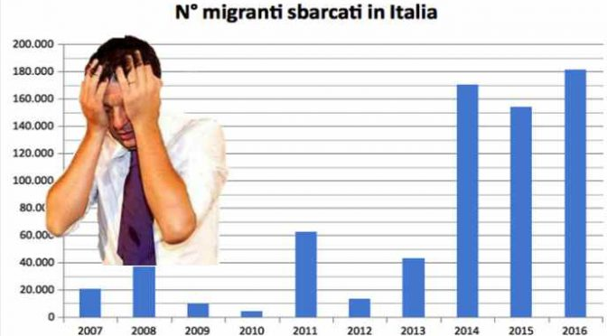 Migranti, doccia negli spogliatoi delle donne e cagano a terra