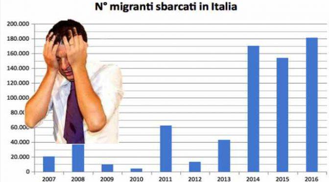 Grafico-migranti-1-672x372.jpg