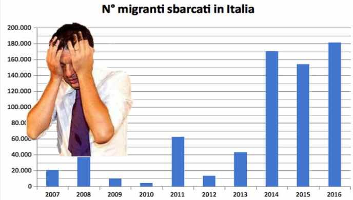 Grafico-migranti-1.jpg