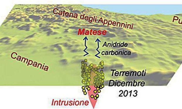 """Magma sotto Appennino: """"Destinato a causare forti terremoti"""""""