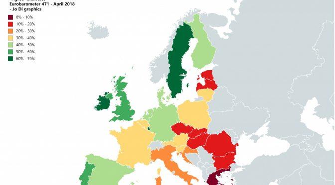 Italiani i più contrari in Europa all'immigrazione