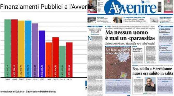 """Avvenire a Salvini: """"Non ci sono parassiti"""", ma loro si sono mangiati 51 milioni di euro"""