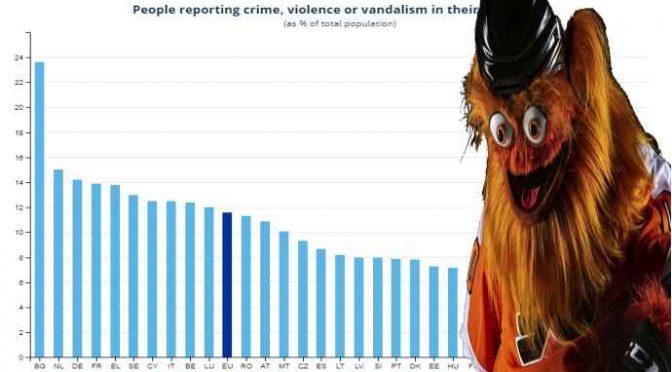 Più immigrati significa più crimini: i dati smentiscono i buonisti