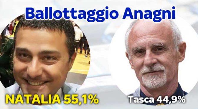 Anagni, sindaco destra dà lavoro a 10 profughi