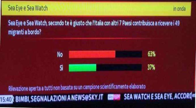 """Sondaggio affonda Conte: """"Clandestini Ong non in Italia"""""""