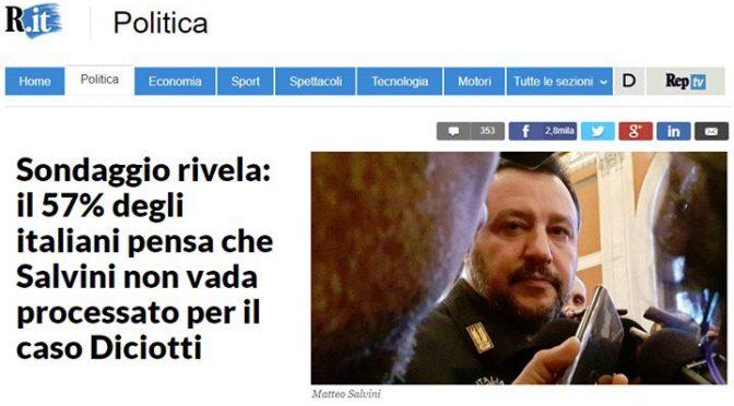 Repubblica si arrende: italiani stanno con Salvini