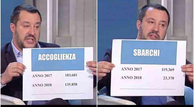 Effetto Salvini: 50mila profughi via da hotel in 6 mesi