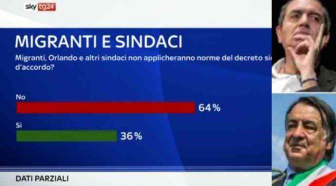 Elettori sinistra stanno con Salvini, bocciati sindaci scafisti