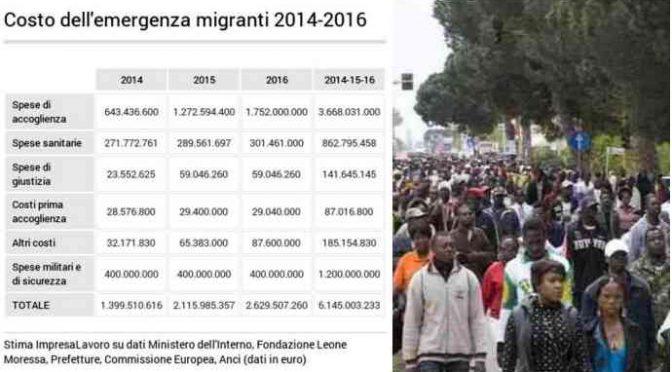 Il PD ha speso in profughi 16 miliardi di euro in 5 anni