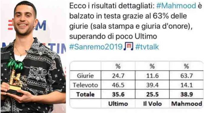 Sanremo, così la giuria ha affossato la canzone sulle Foibe