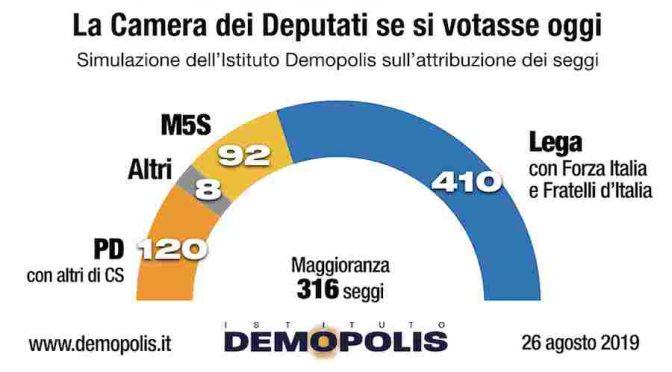 Ecco perché non vogliono farci votare: popolo incorona Salvini – SONDAGGIO