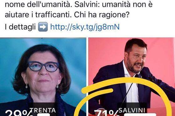 Salvini ossessionato dalla difesa dei confini e il 71% degli italiani sta con lui