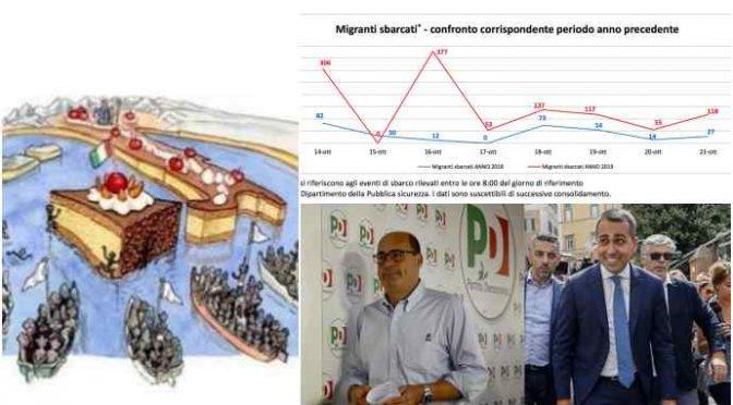 ONG tedesca scarica altri clandestini a Lampedusa