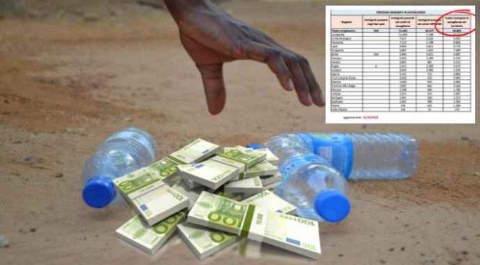 Plastic Tax? Serve a mantenere 100mila immigrati in hotel