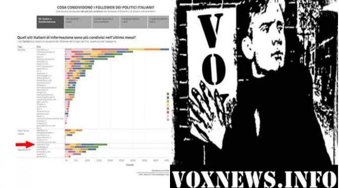Vox irraggiungibile nel pomeriggio per problemi ai server