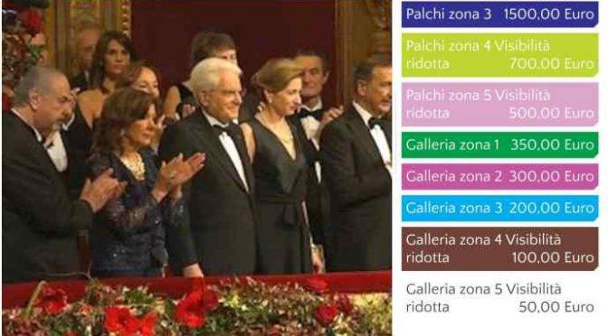 Mattarella, indecente è il tuo stipendio: 239milo euro per non farci votare