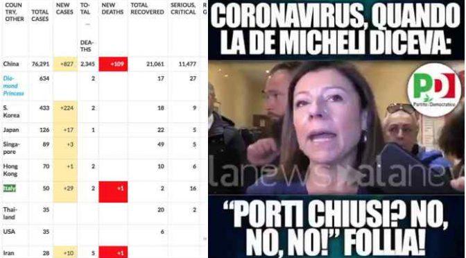 Coronavirus: 50 contagiati in Italia e 2 morti, primo Paese non asiatico
