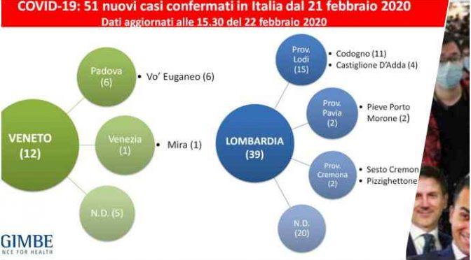 Coronavirus, hanno fatto entrare i cinesi* e ora respingono gli italiani residenti a Lodi