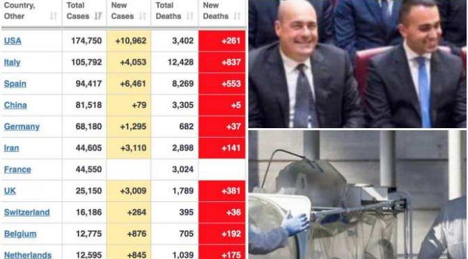 "Mancano infermieri ma Zingaretti li licenzia: ""Ci mandano a casa"""