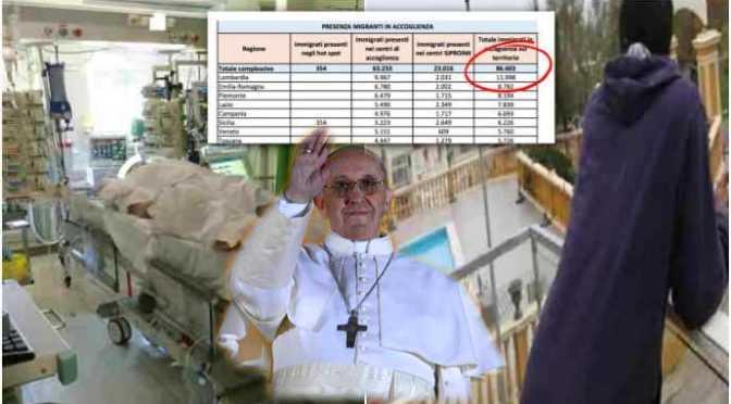 """Italiani muoiono di Coronavirus, Bergoglio come Bonino: """"Pensate ai migranti"""""""