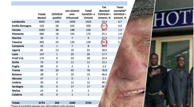 Coronavirus, morti in ospizio: in Regioni rosse i dati peggiori, strage di anziani
