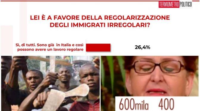 Italiani in rivolta: 75 per cento contro la Sanatoria Bellanova