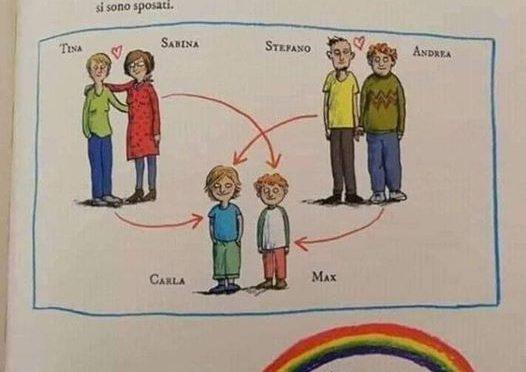 Ammucchiate arcobaleno: cosa insegnano nelle scuole italiane
