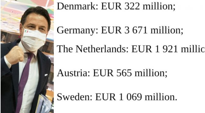 Fregatura Fund: Italia stacca assegno di 4 miliardi a Germania, Olanda, Danimarca, Austria e Svezia