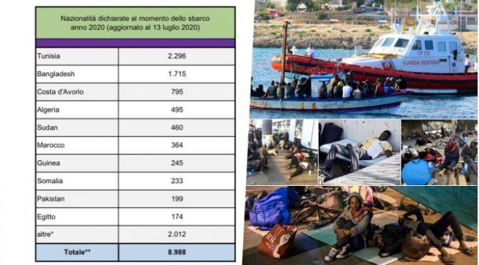Sbarcano 2mila clandestini in 13 giorni: nemmeno 1 profugo