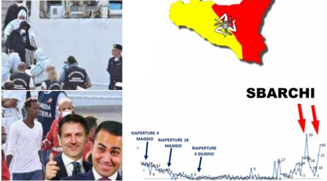 """""""Sicilia zona rossa per i Siciliani, bianca per i clandestini"""""""