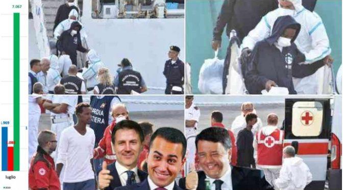 Ondata sbarchi in Calabria: centinaia di islamici, allarme contagio