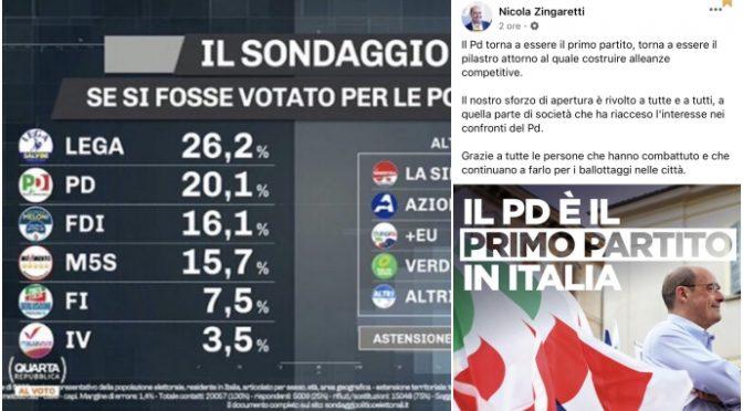 """Bufala PD: """"Siamo il primo partito in Italia"""", fake news!"""