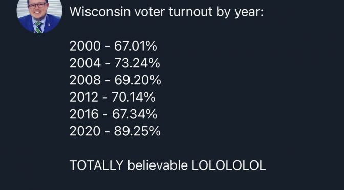 Brogli massicci in Wisconsin: voti moltiplicati, affluenza coreana – FOTO