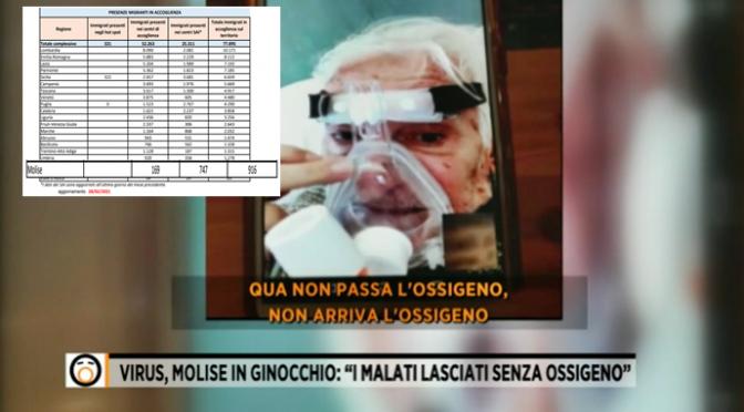 """Virus, Molise: """"Malati lasciati senza ossigeno"""", ma 916 immigrati gozzovigliano in hotel – VIDEO"""