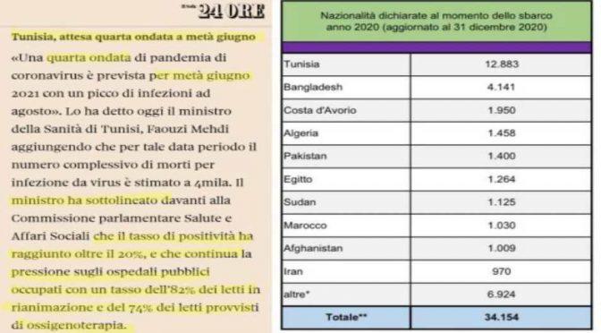 E' ALLARME INVASIONE TUNISINA: BARCONI CARICHI DI ISLAMICI