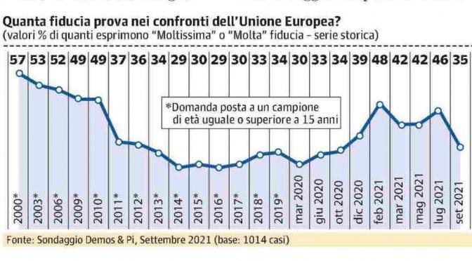In Italia record di euroscettici ma ci troviamo un euroinomane premier