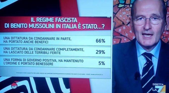 Panico in studio: 71% italiani vuole il ritorno del Duce 🤭